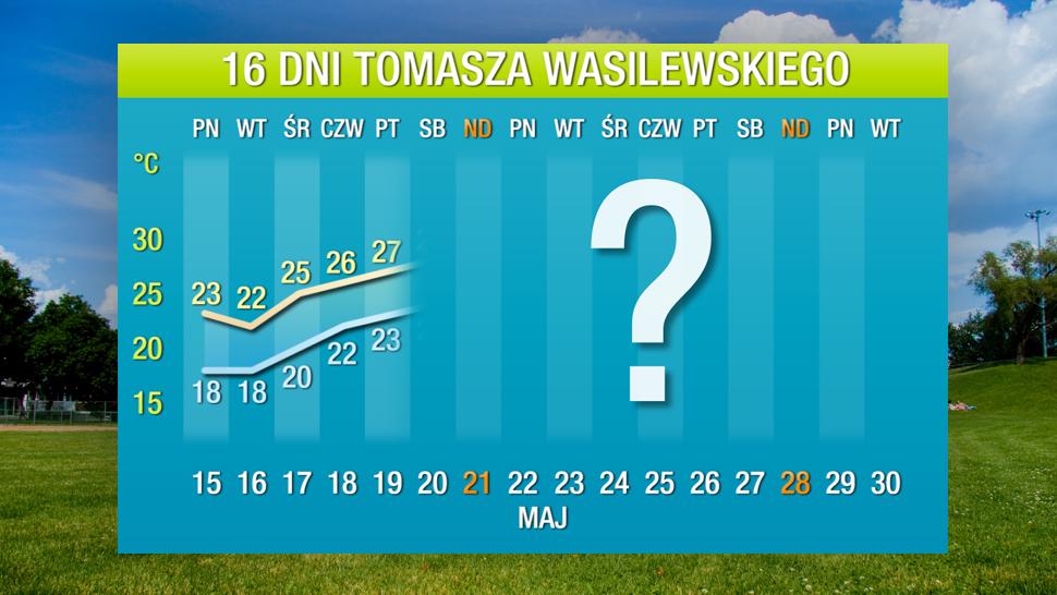 Prognoza Pogody Na 16 Dni Szykujmy Się Na Prawie 30 Stopni